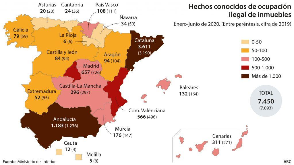 Ocupación ilegal España 2020